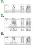 上海绿光教育特色寒假班名额所剩不多,抓紧报名
